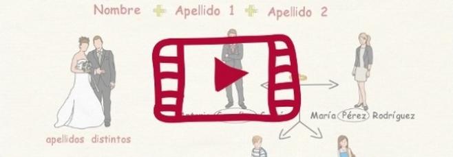 Vídeo sobre los dos apellidos y la identificación de los españoles