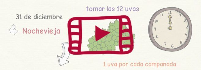 La Navidad en España (actualización con vídeo)
