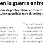 Aprende a hablar de redes sociales en español