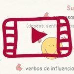 Diferencias entre el indicativo y el subjuntivo