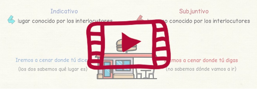 Vídeo sobre las subordinadas de lugar, modo y causa
