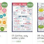 Aprende más español con los carteles e infografías de Tu escuela de español