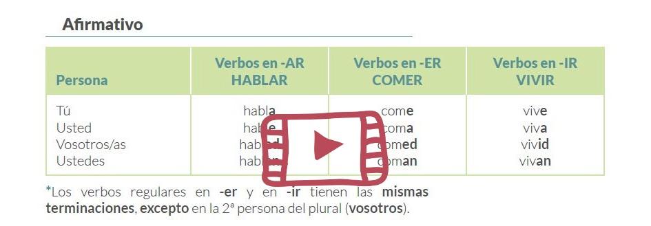 Clase en directo en YouTube sobre la conjugación y los usos del imperativo en español