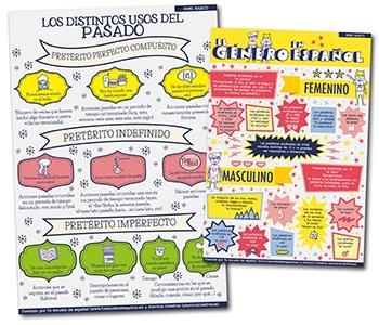 Infografías gramática