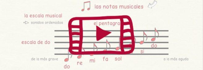 Vídeo con el vocabulario de la música en español